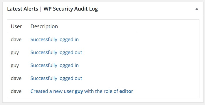 WP Security Audit Log dashboard widget