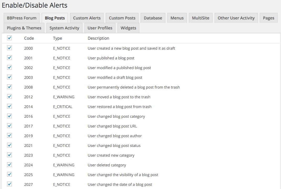 WP Security Audit Log Alerts