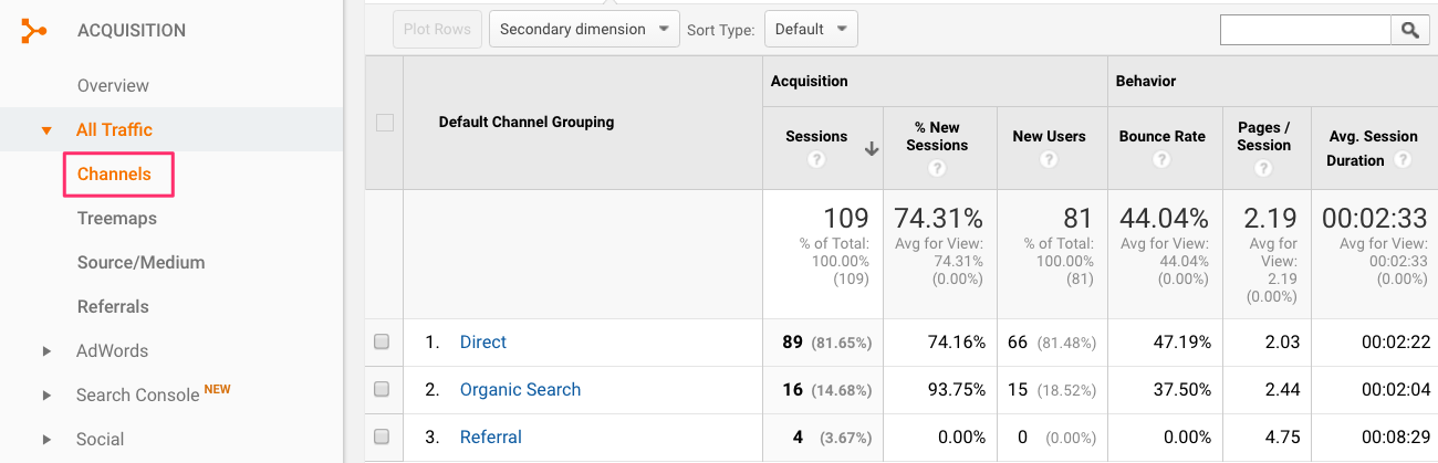 Google Analytics YouTube Acquisition Report