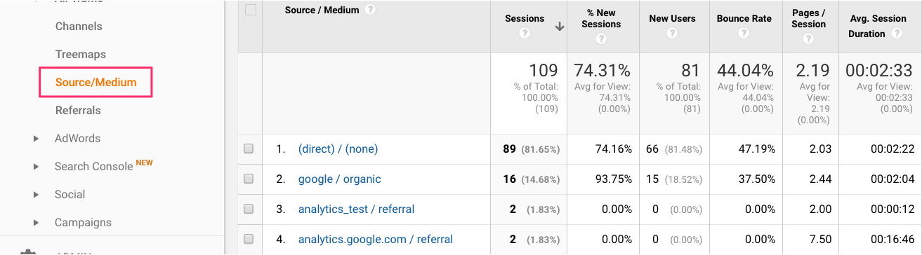 Google Analytics YouTube Source/Medium Report
