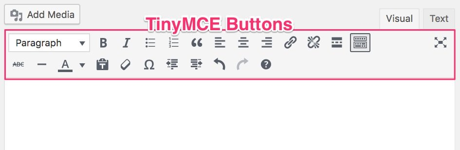 Default TinyMCE buttons in WordPress editor