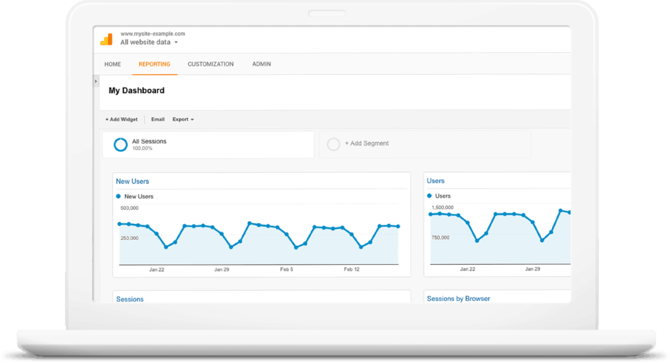 Google Analytics example dashboard report