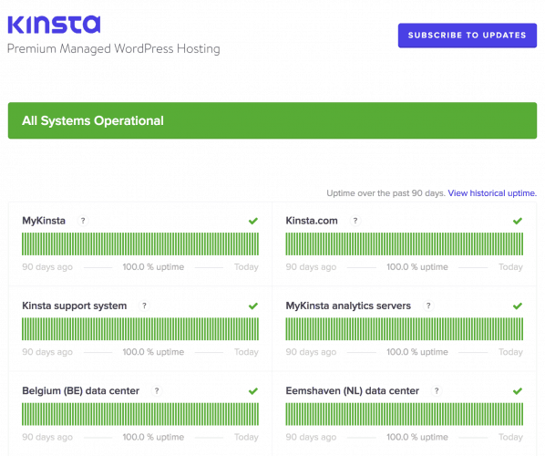 example of Kinsta's new status page