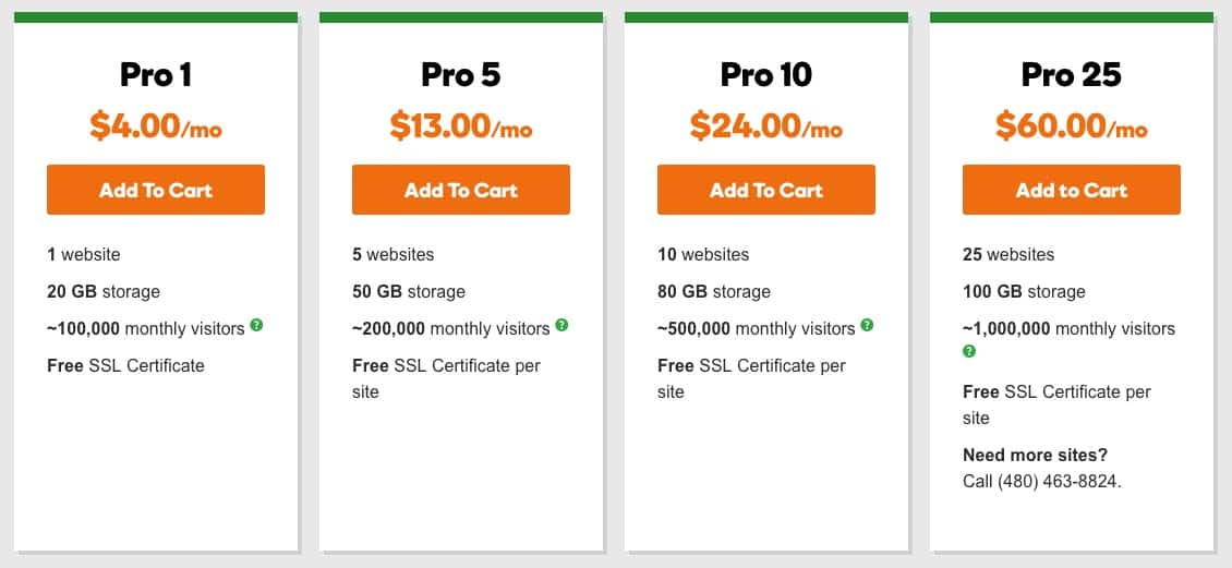 GoDaddy Pro Managed WordPress Hosting, plans & pricing
